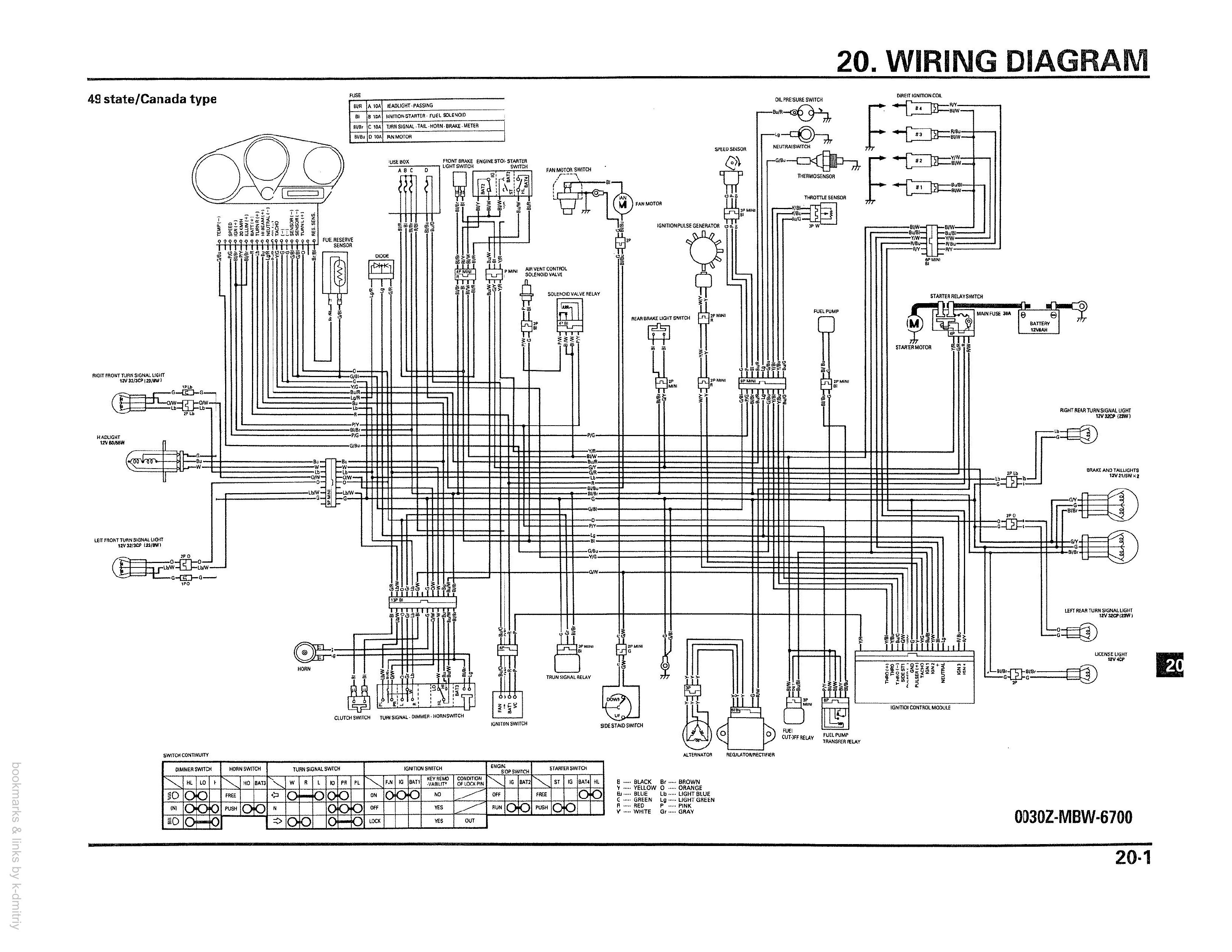 Tl1000r Wiring Diagram Suzuki Swift Sport John Deere 4020 Electrical Honda Automotive Diagrams